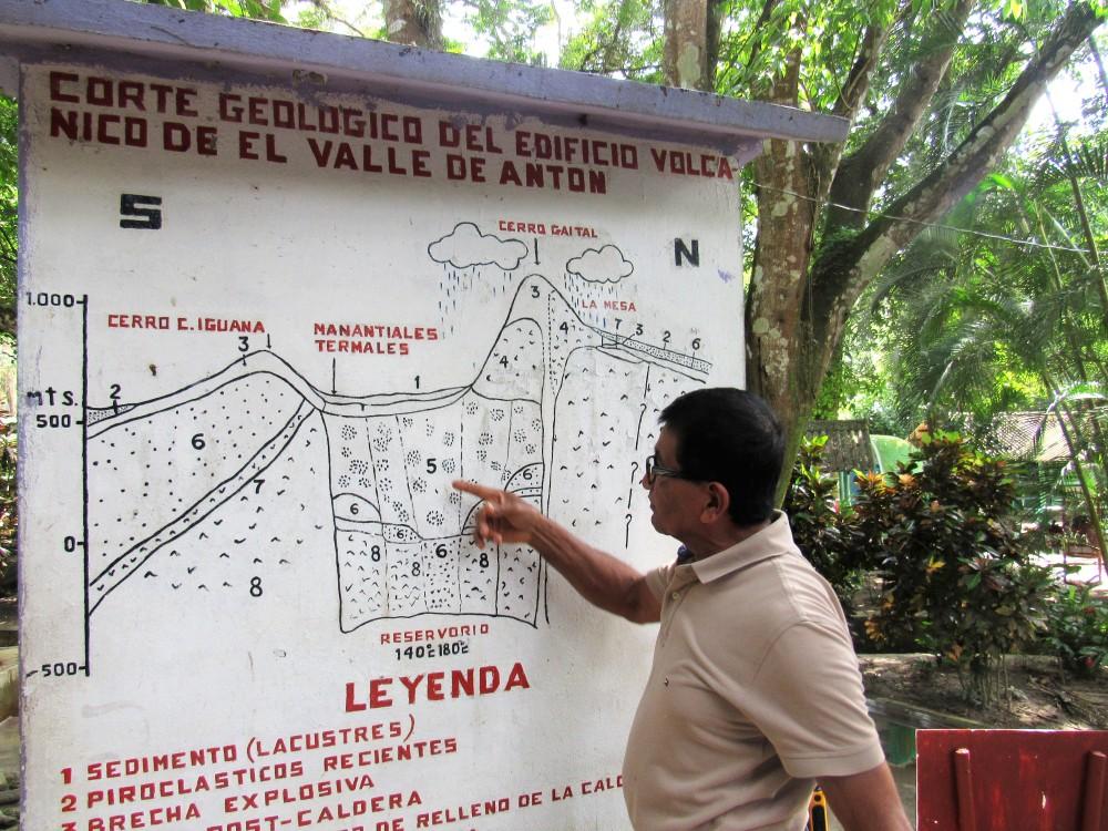 Valle de Antón. Aguas termales